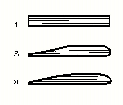 WHISHHBONE BOOMERANGS - How To Make Boomerangs